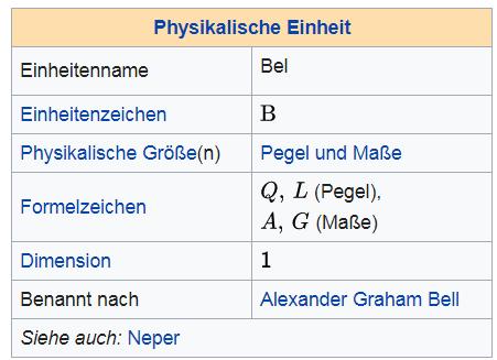 ©Wikipedia Dezibel und Bel